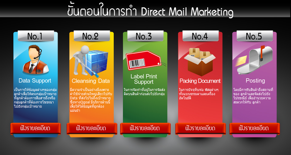 direct marketing service: